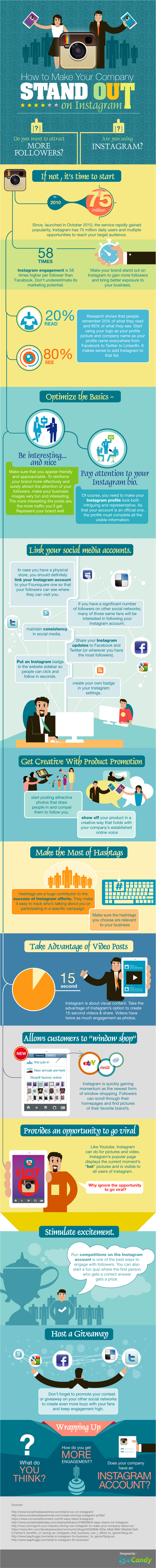 eyecandy infographic portfolio how to make your company stand out on instagram